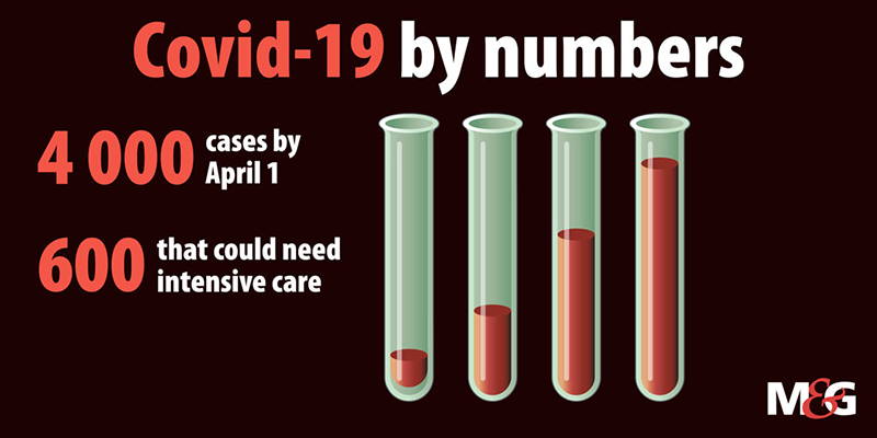 ail and Guardian piece on KRISP number of coronavirus cases in South Africa in March 2020