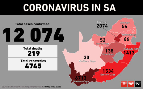 South Africa's COVID-19 lockdown may have averted about 20,000 deaths